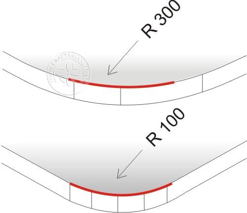 Curved  Corners