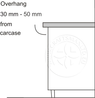 Overhang 30 - 50 mm from carcase