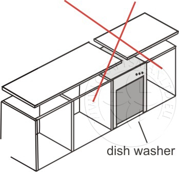 Do not put granite worktop joints over dishwasher or washing machine